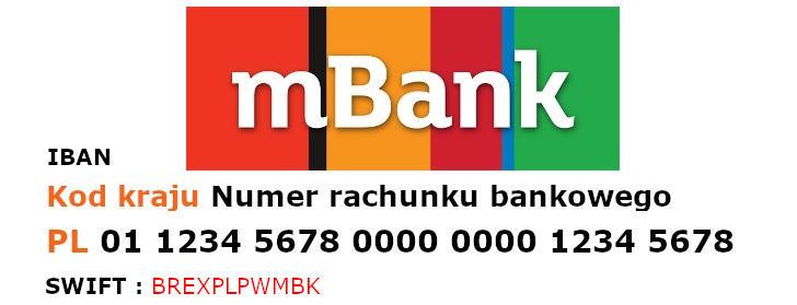 mBank kod SWIFT i numer rachunku IBAN